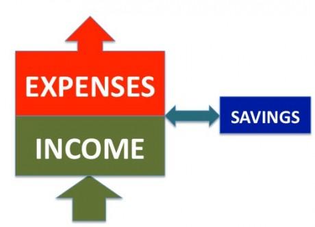 income-exp