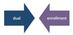 dual-enrollment